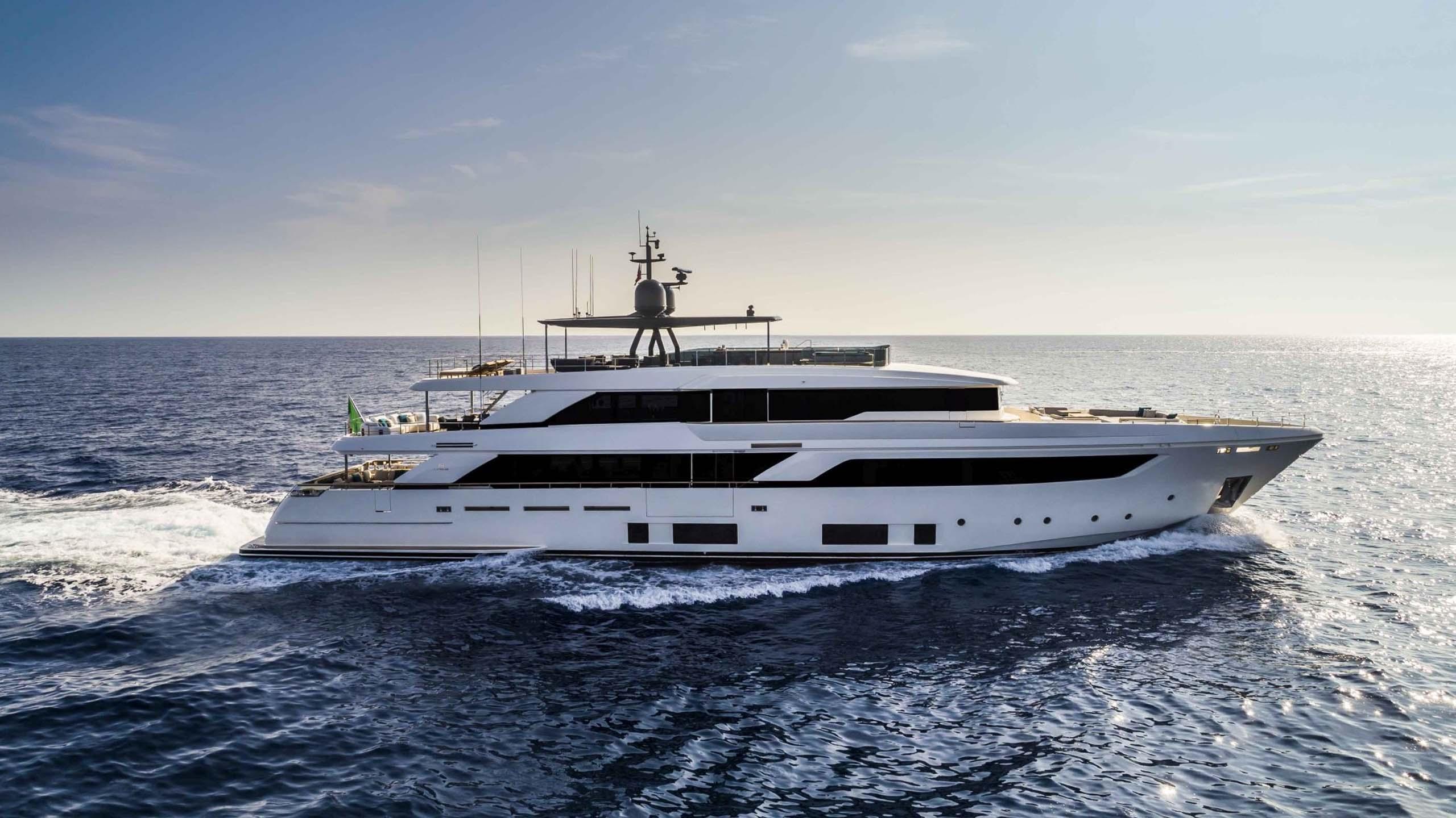 Custom Line - Sieckmann Yachts